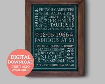 Digital Word Art - Printable Personalised - Word Cloud - Poster - DIY Download - Unique gift - Special 50th Birthday - Chalkboard, BD506