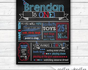 First Birthday Chalkboard Sign, Boy's Birthday, Boy's 1st Birthday, Chalkboard Poster, Photo Prop, Birthday Milestones, Printable or Printed