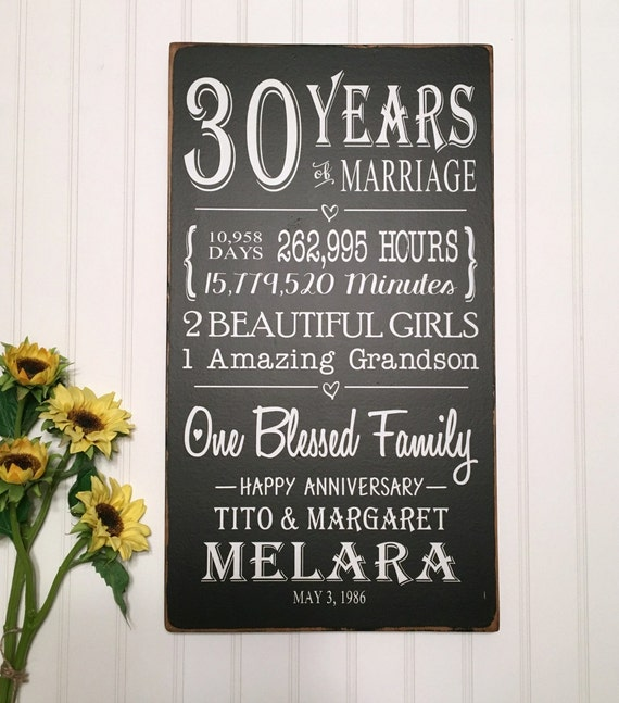 One year anniversary signs ~ Th anniversary gift important date sign
