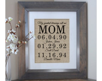 My Greatest Blessings Call Me Mom | Mother's Day Gift | Personalized Family Name Signs | Important Date Sign | Birthday Gift for Mom