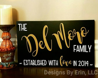 Established With Love.... Family Name Design