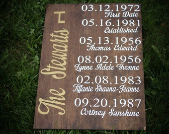 Gift For Family.  Wooden Family Sign.  Family Date Sign.  Sign with Dates.  Gift for the Couple.  Anniversary Gift.