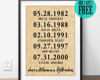 What a Difference A Day Makes, Personalized Family Sign, Kids Birthday, Anniversary Gifts, Housewarming Gift, Burlap Print, Home Decor, CM47