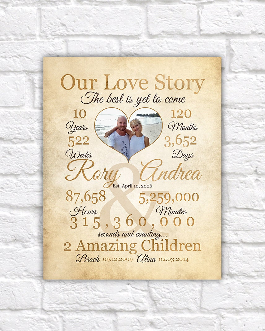 Forty Fifth Wedding Anniversary Gifts: 10 Year Anniversary Gift For Her, Anniversary Gift For Him