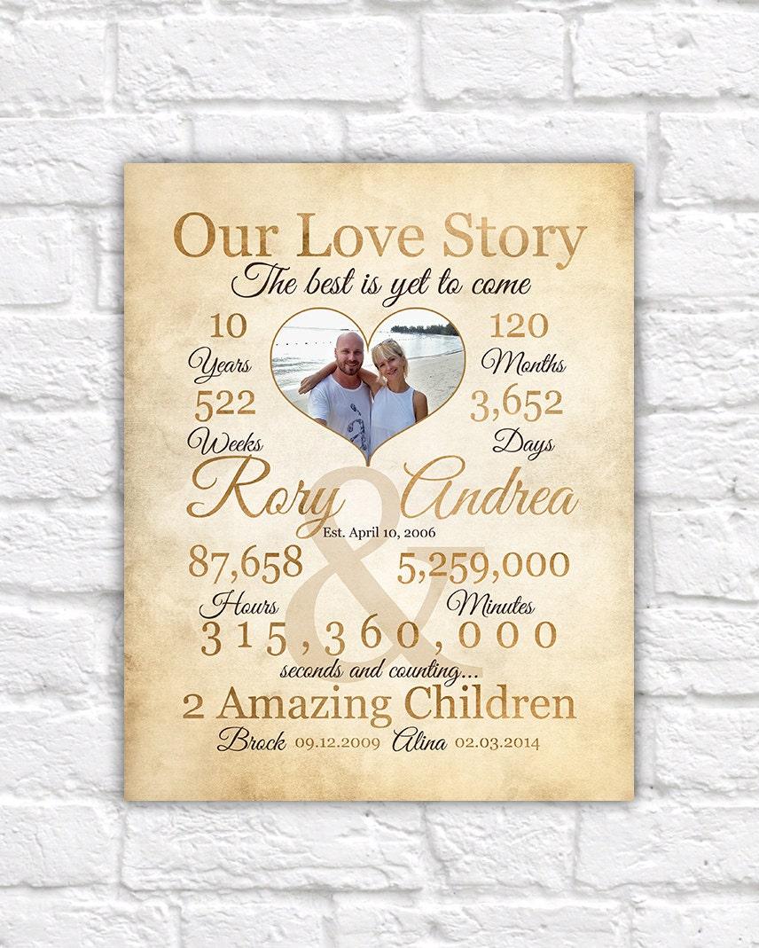 Twenty Fifth Wedding Anniversary Gift Ideas: 10 Year Anniversary Gift For Her, Anniversary Gift For Him