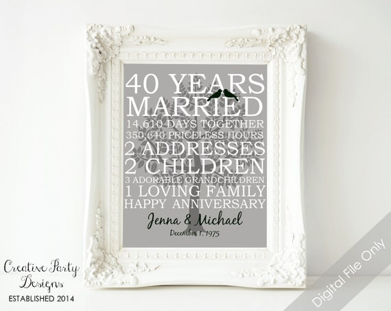 40th Wedding Anniversary Gifts For Husband: Items Similar To Anniversary Gift For Parents