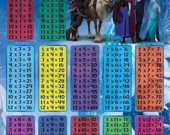 LEGO NINJAGO Maths Times Tables / Multiplication KIDS