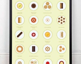 Pastries Poster, Digital Print, Kitchen Art, Kitchen Decor, Food Poster, Dessert Poster