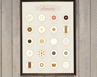 Kitchen Wall Decor, Cafe Art, Kitchen Art, Kitchen Poster, Food Poster, Cafe Poster, Coffee Art, Donut Poster, Dessert Poster