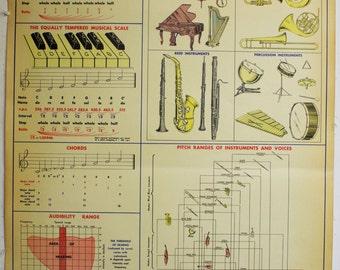 Vintage Physics Chart MUSIC