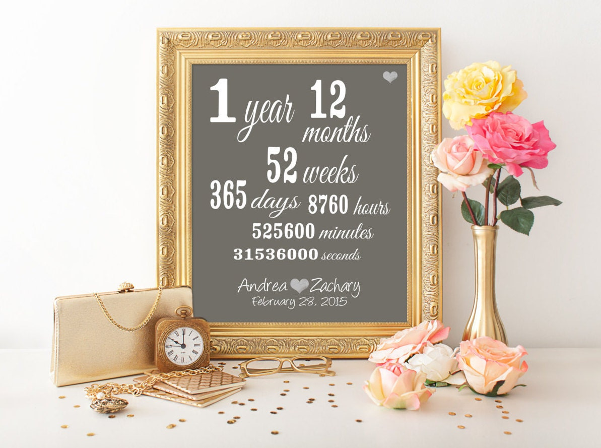 Personalised 1st anniversary print first by PinkMilkshakeDesigns