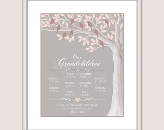 Grandparents 8x10 Print - Grandchildren Birthdates - Family Tree Birthdates