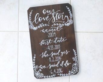 "Meagan V. Custom ""Our Love Story"" Sign"