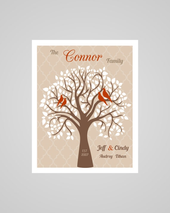 Gift for family personalized family tree by darmellagraphics for Family tree gifts personalized
