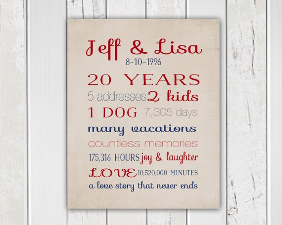 Items Similar To Anniversary Gift For Parents 20 Year Wedding Anniversary Gifts For Her 20th