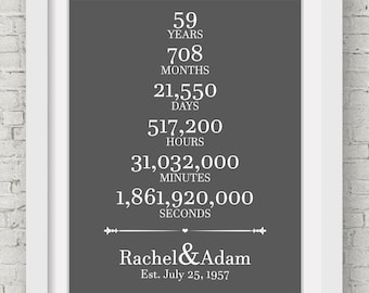 59th Anniversary Wedding Gift For Parents 59 Year Anniversary Engagement Gift For Him Anniversary Print 44 Year Wedding Anniversary Gift