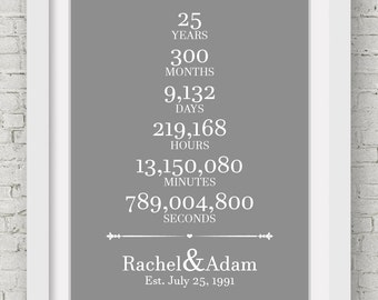 Silver Wedding Anniversary Gift Ideas Parents : men anniversary gift parents engagement gift idea wedding gift ideas ...