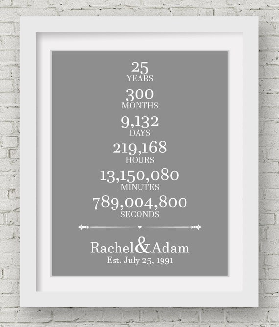 25th Wedding Anniversary Gift For Parents: 25th Anniversary Gifts For Men Anniversary Gift Parents