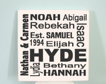 Personalized Custom Family Name Collage Sign Wall Art - Mother's Day - Fathers Day - Adoption - Anniversary - Christmas Gift Birthday Gift