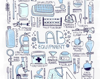 LAB EQUIPMENT  Poster