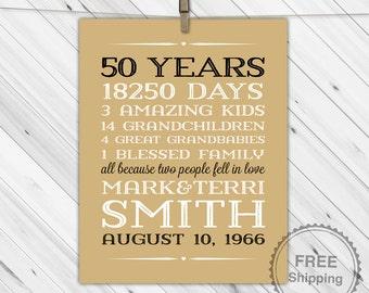 parents anniversary gift 50 year golden anniversary gift 50th wedding ...