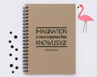 essay imagination knowledge Mba college admissions essays - imagination is more important than knowledge.