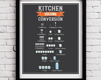 Kitchen Decor, Kitchen Conversion Chart, Kitchen Baking Gift, Cooking Art, Kitchen Measurements, Kitchen Print, Kitchen Art, Measuring Cups