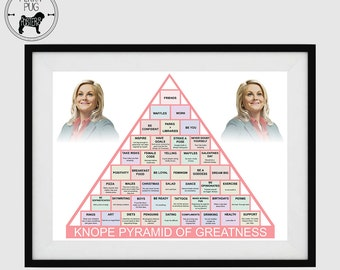 LESLIE KNOPE Pyramid Of Greatness - Parks and Recreation - Parks and Rec -  Swanson Pyramid of Greatness - Poster Art