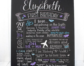 "20""x24"" canvas, first birthday chalkboard style custom ink drawing, the original Favorite Things Poster™"