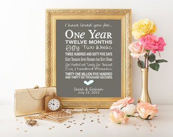 first year anniversary paper 1st wedding anniversary traditional and modern gifts by year of marriage - paper, plastic, and clocks great source for first anniversary ideas.
