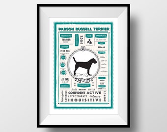 Parson Russell Terrier Dog Breed Poster,  Vintage Style, Dog Infographic, Parson Russell Terrier Lover Gift, Letterbox Red/Sea Green