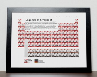 Liverpool Legends Periodic Table