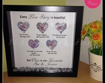 Framed Love Story / Love Timeline / Love Maps - Wedding / Anniversary - Every Love Story Is Beautiful But Ours is My / Our Favourite