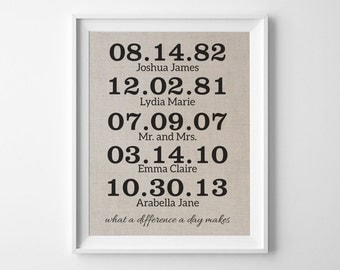 What a Difference a Day Makes | Linen Print | Important Dates | Wedding Gift Idea | Anniversary Gift for Husband | Fabric Print | Birthdates
