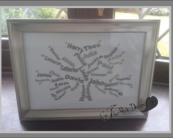 Family Tree, Personalised with names