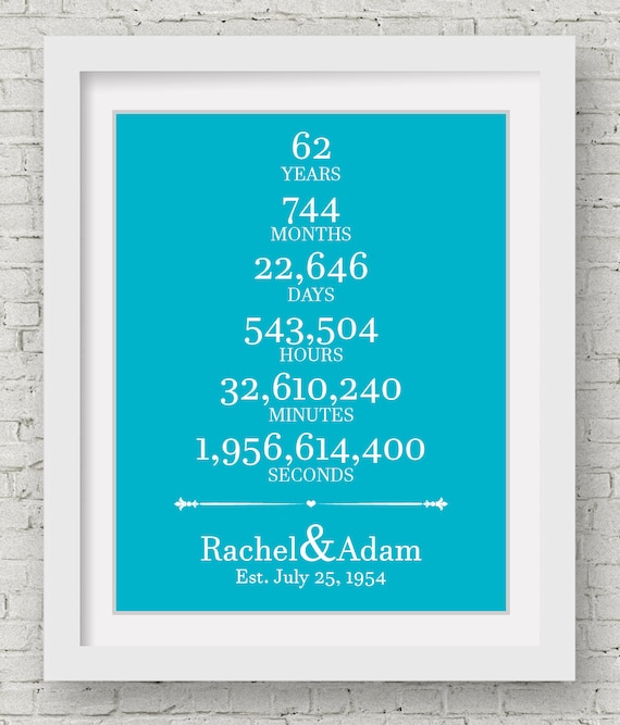 Wedding Gift Ideas For Bride From Bridesmaid: 62nd Anniversary Wedding Gift For Parents 62 Year Anniversary