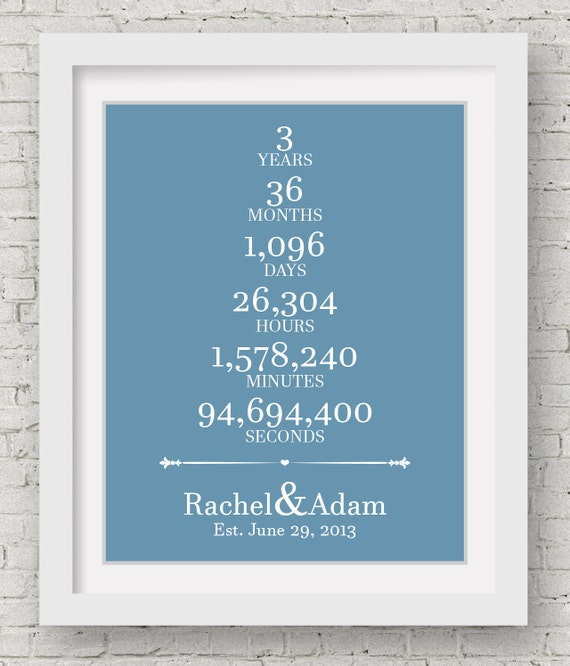 25th Wedding Anniversary Gift Ideas For Him: 3 Year Anniversary Gift For Him 25th Wedding By LovetoArtCo