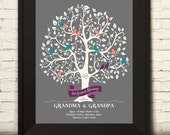 Grandparent Blessings - customized tree with grandkids - our greatest blessings call us grandma and grandpa - printable digital art