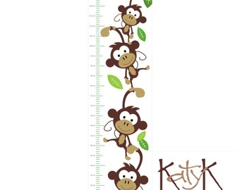 Monkey - Growth Chart