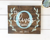 Custom Last Name Established Family Sign | Custom Wedding Gift | Custom Anniversary Gift | Hand painted Established Sign
