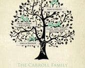 Grandchildren Family Tree with grandkid's names - Personalized Grandparent Gift - Gift for Parents -Christmas Gift  print 8 x 10