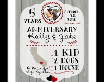 Personalized anniversary gift for parents 30th anniversary gift for husband, anniversary gift wife, anniversary gift her him, custom unique
