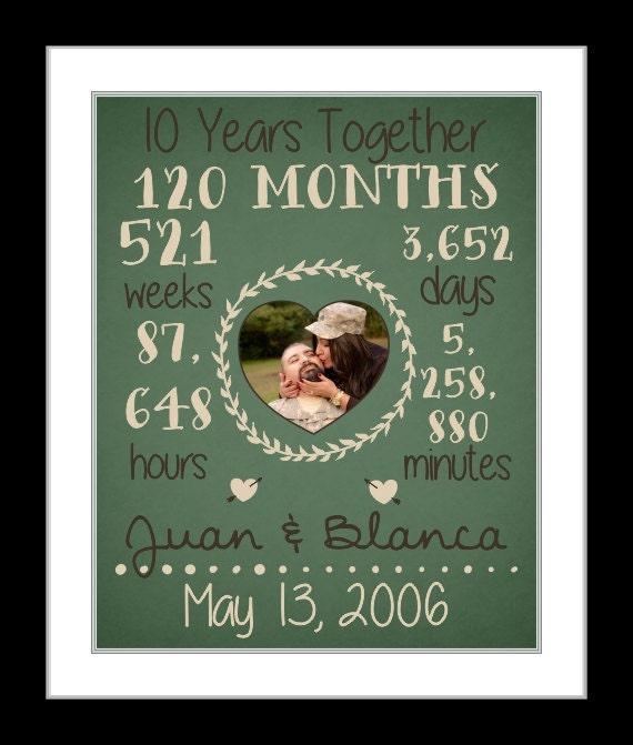 Wedding Gift 15 Years : Wedding anniversary gifts 15 year anniversary 10 year 20 year 15th ...