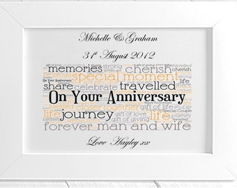Personalised Your Anniversary Framed Love Word Art