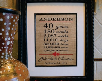 Customize this banner for any birthday or anniversary milestone