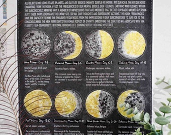 A3 LUNAR PHASES Poster- Black
