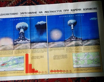 Original Bulgarian Educational Poster Showing  Nuclear Explosion
