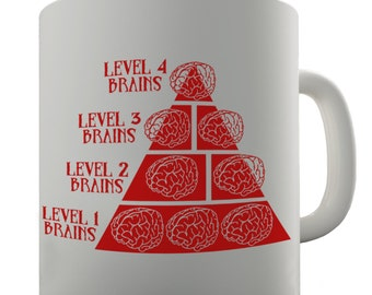 Zombie Brain Chart Ceramic Novelty Gift Mug