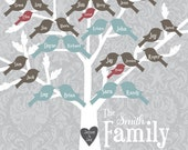 PRINTABLE Family Tree, Digital File for Printing - Custom Family Tree - Bird Names - Personalized Family Tree Art Style #4