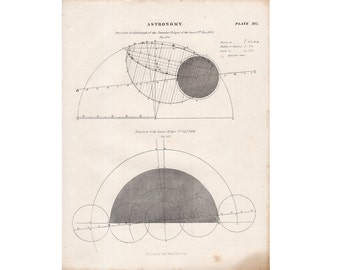 1860 ANTIQUE ASTRONOMY ENGRAVING original antique science celestial print - eclipse of the sun